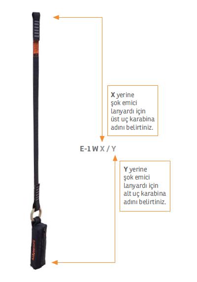 E-1 W SERİSİ