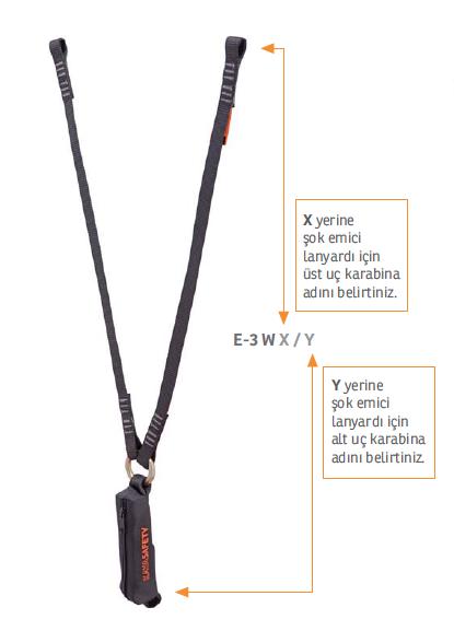 E-3 W SERİSİ
