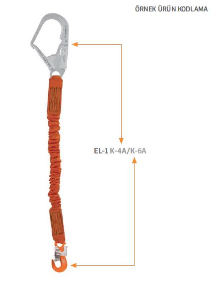 EL-1 SERİSİ